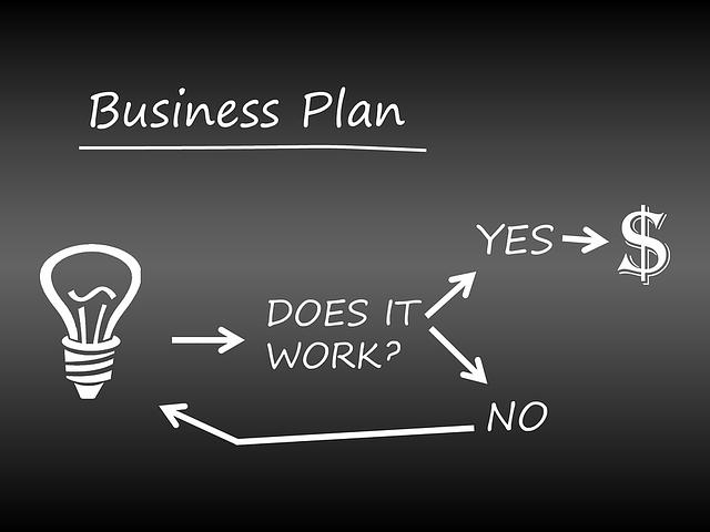 Podnikatelský záměr